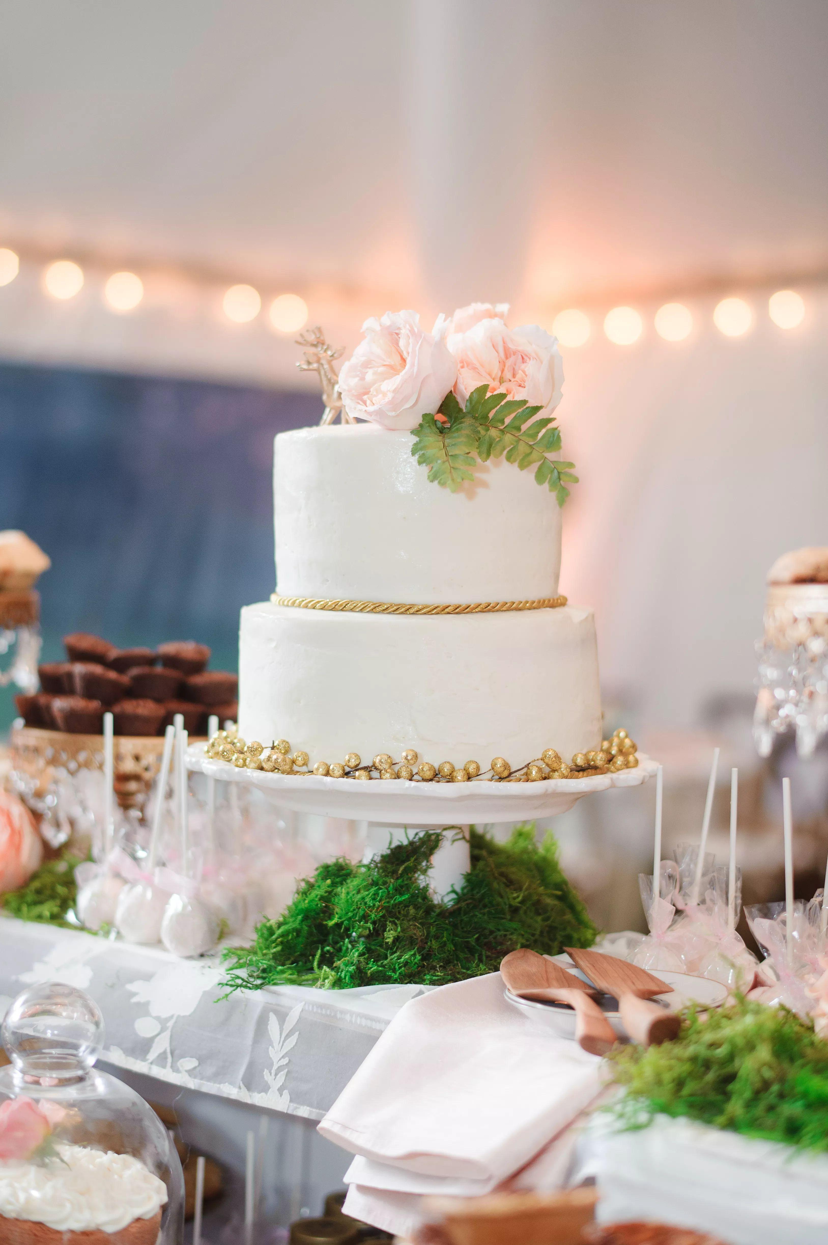 wedding budgeter
