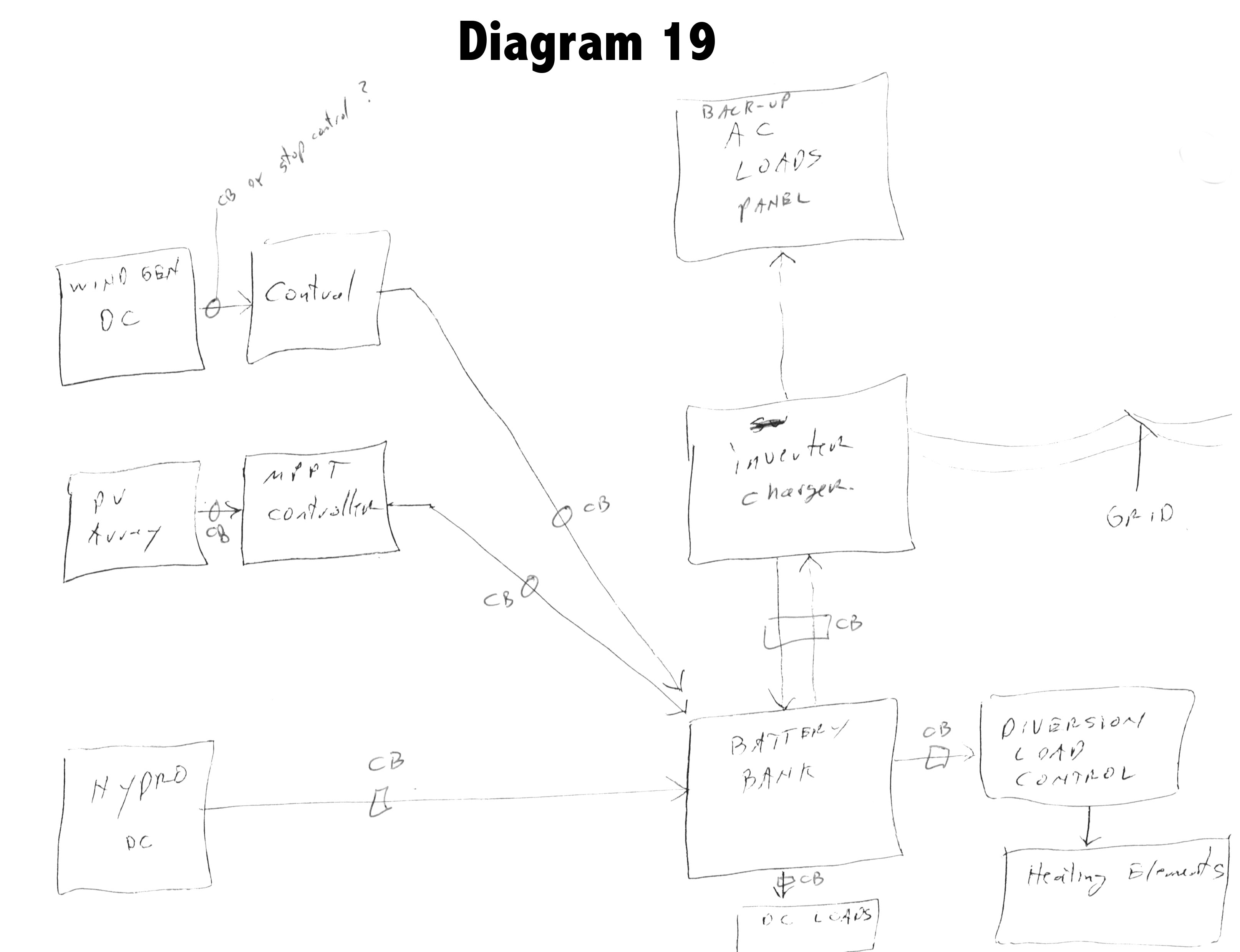 limitorque mxa 20 wiring diagram