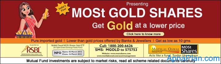 Motilal Oswal MOSt Shares Gold ETF