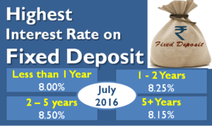 Highest Interest Rate on Bank Fixed Deposits - July 2016