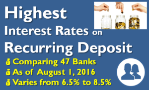 Highest Interest Rate on Recurring Deposits - August 2016