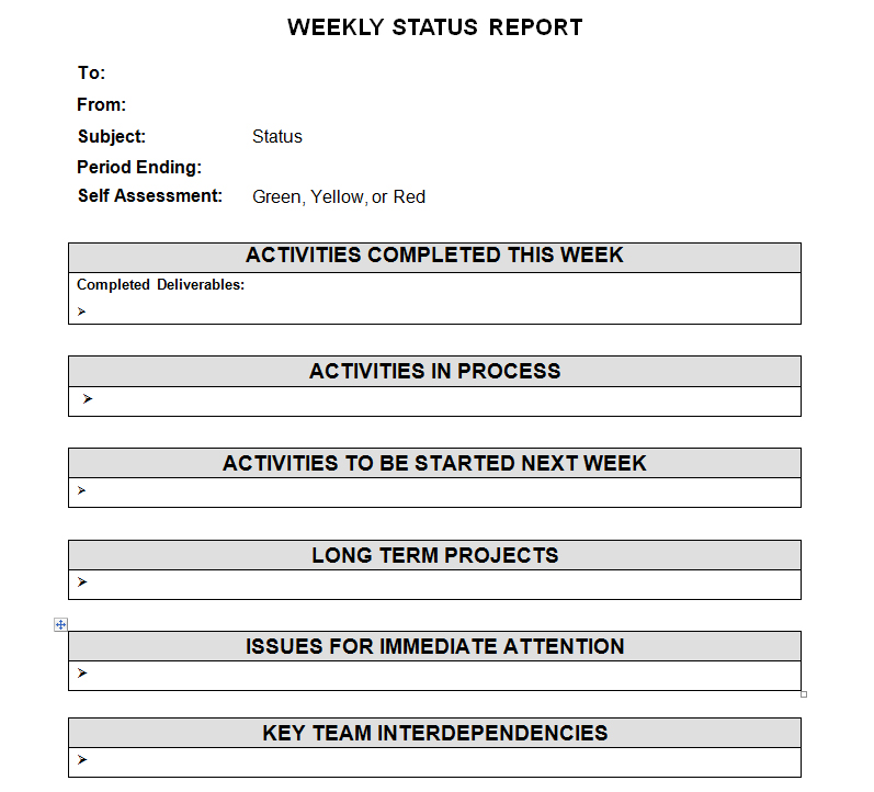 Employee Weekly Status Report Template - Priority Matrix Productivity