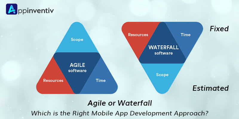 Agile or Waterfall Which is the Right Mobile App Development Approach