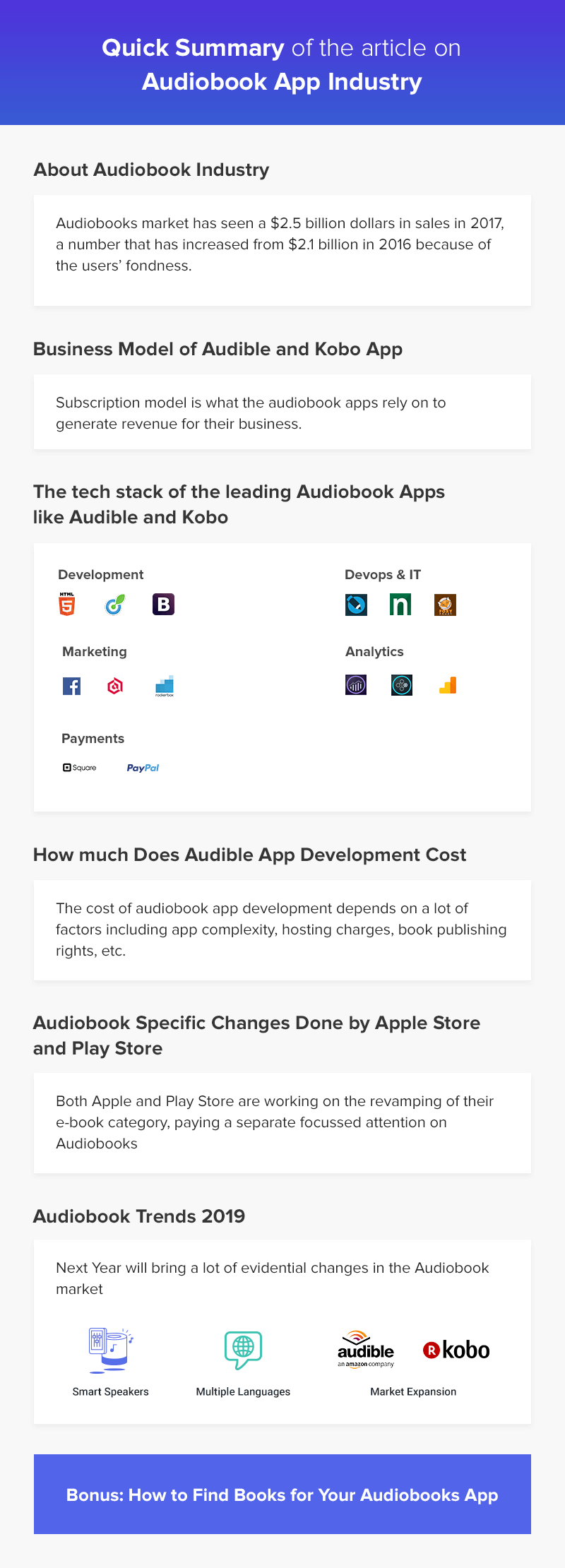 Audible App By Amazon How Much Does It Cost To Develop An Audiobook App