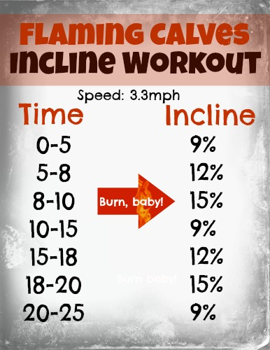 Flaming Calves Incline Workout