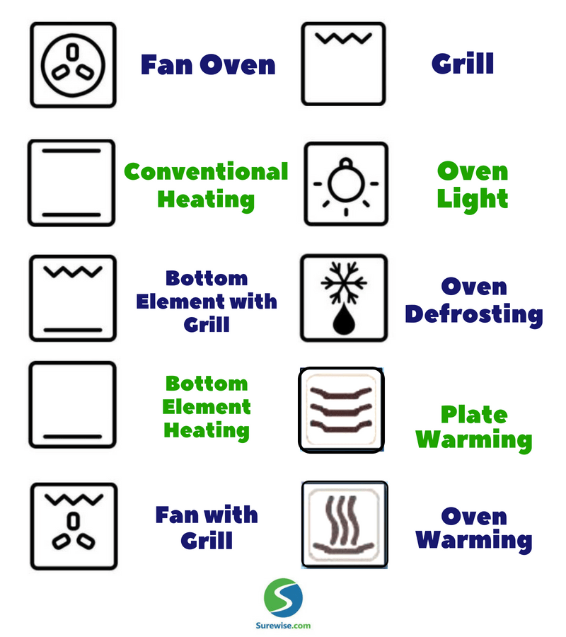 Whirlpool Oven Symbolen Our Easy Guide To 10 Common Oven Symbols & Functions
