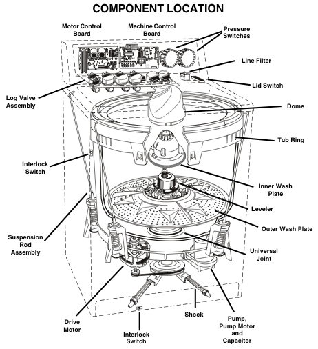 wiring diagram of whirlpool washing machine