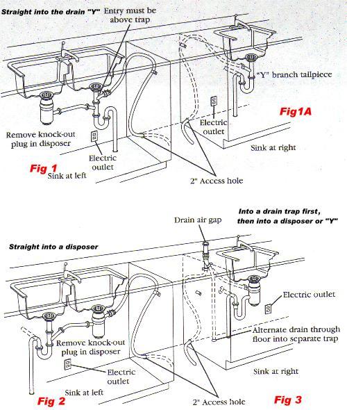 lg dishwasher drain hose diagram