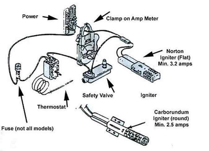 vulcan gas oven wiring diagram