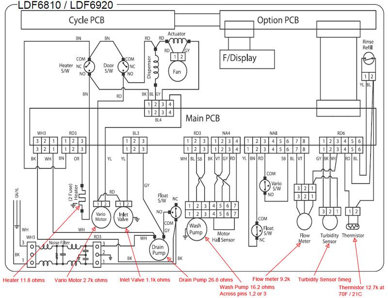 wiring diagram lg dishwasher