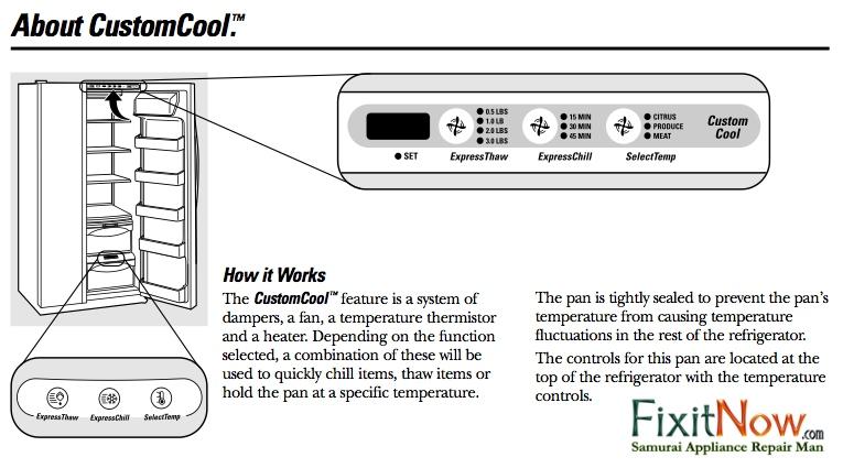 Ge Monogram Wiring Diagram - Carbonvotemuditblog \u2022