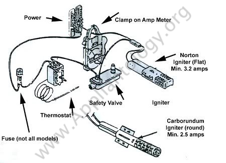 gas stove igniter wiring diagram