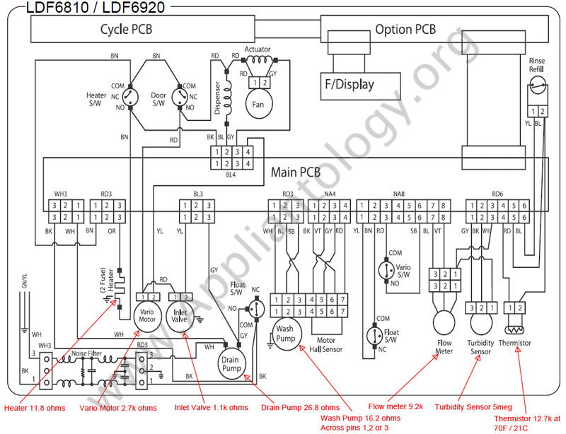 wiring diagram for asko dishwasher