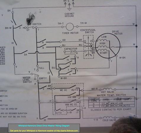 kenmore wiring diagram sears kenmore refrigerator wiring diagrams