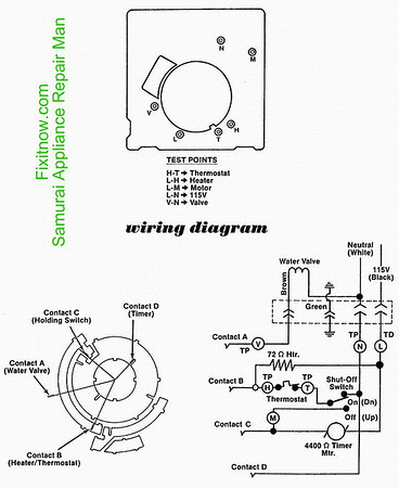 Whirlpool-built Modular Icemaker Wiring Diagram and Test Points