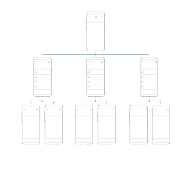 Designing The Information Architecture (IA) of Mobile Apps Applikey