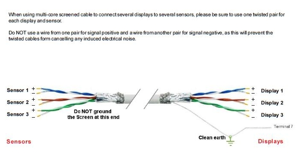 How Do You Avoid Noise in Sensor Cables?