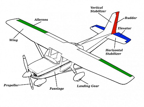 plane wing diagram