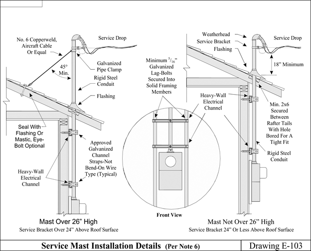 conduit wiring system diagram
