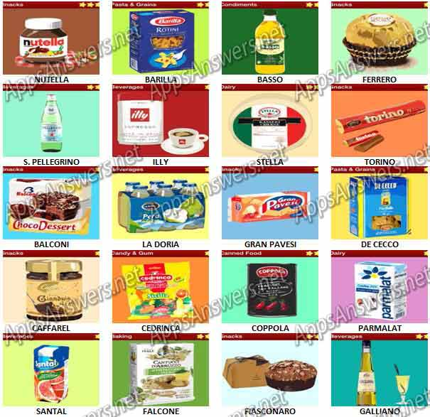 quiz food