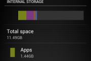 Solutions: Internal storage automatically getting low in Android