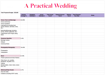 How To Create A Perfect (For You) Wedding Budget | APW