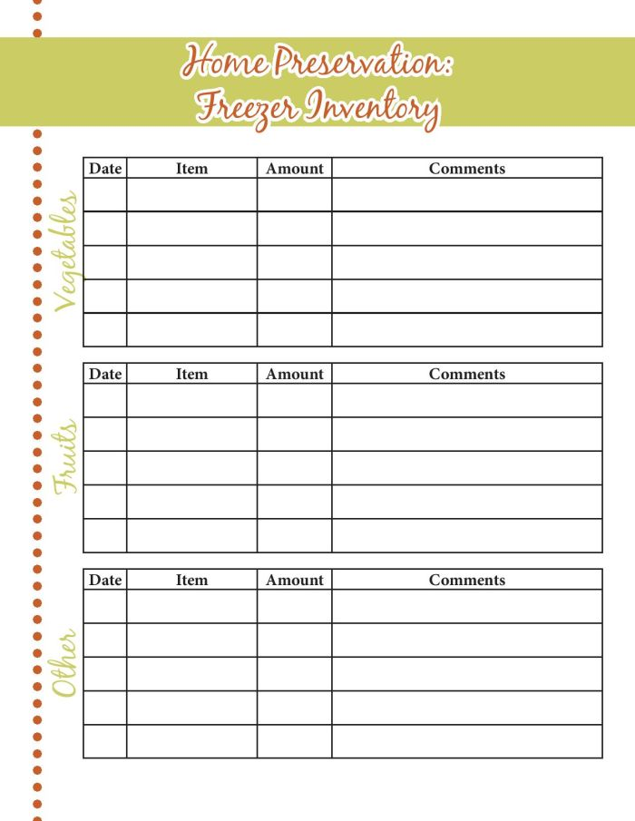 Food Storage Inventory Sheets - A Proverbs 31 Wife - inventory sheets printable