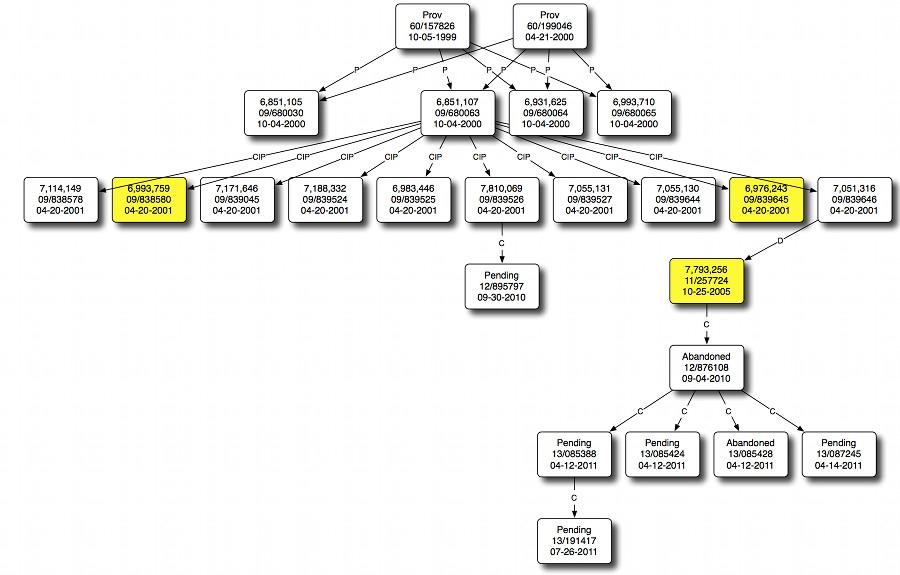 block diagram of ms excel