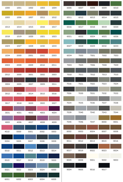 Ncs Ral Aquatec Coatings Paint System Colour Charts