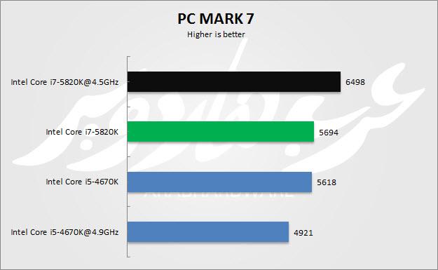 PC Mark 7