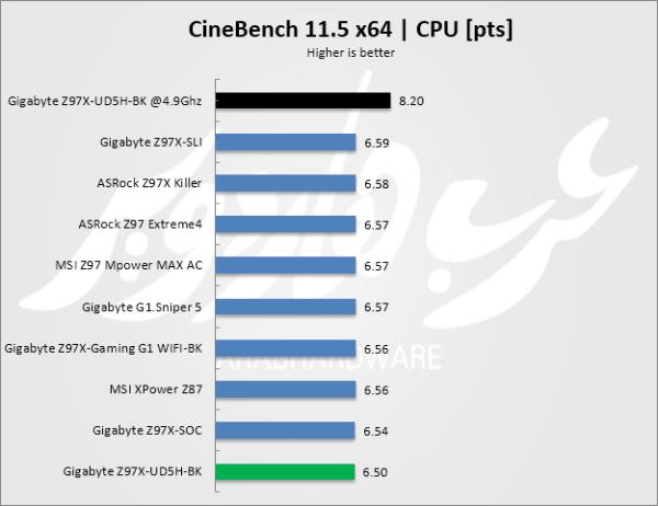 cine11.5