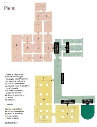 museo_ciencias_plano