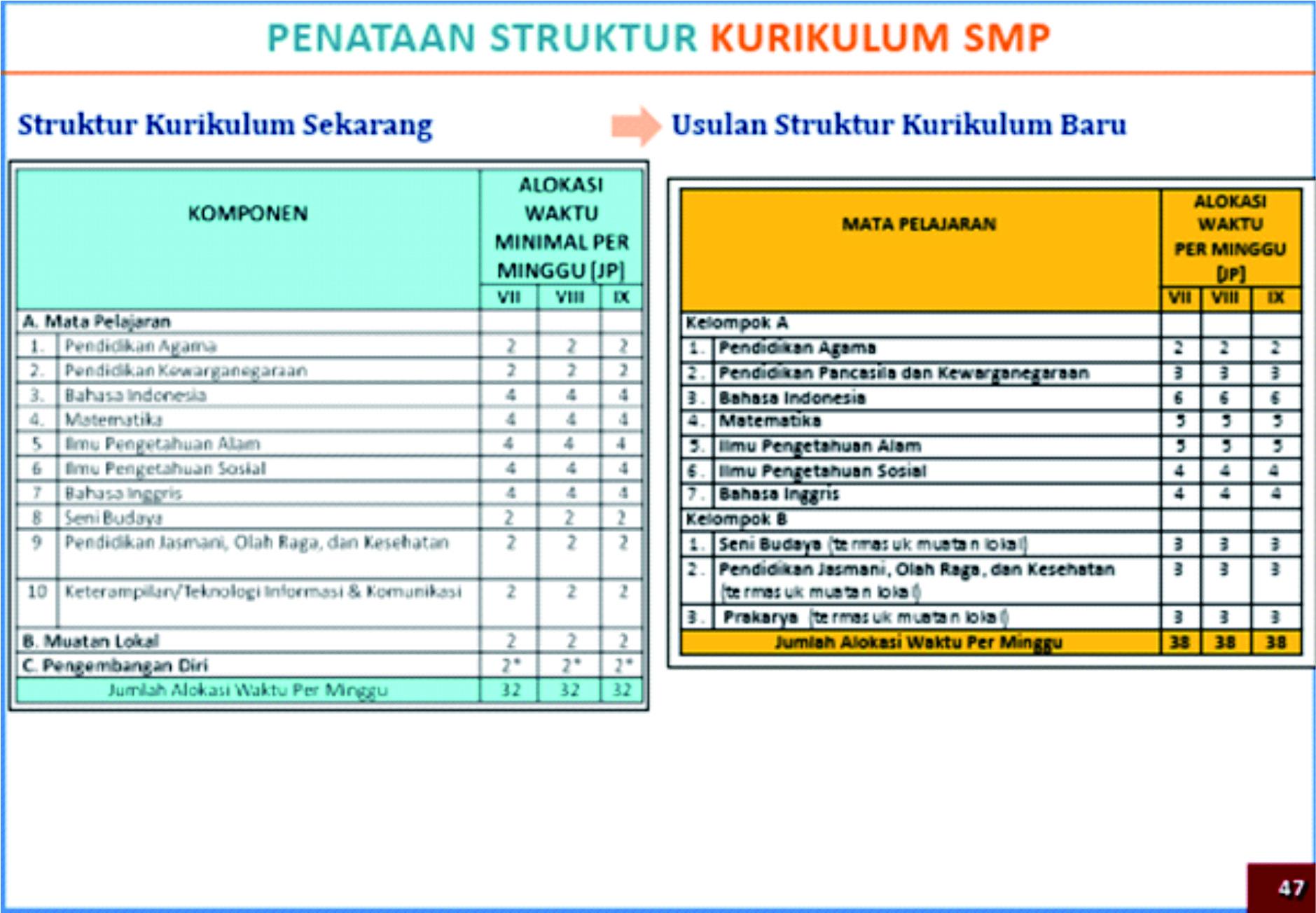 Guru Cpns 2013 Cpns 2016 2017 Pusat Pengumuman Cpns Indonesia Ppci Pendidikansertifikasidapodikgurucpnshonorertunjangan Profesi