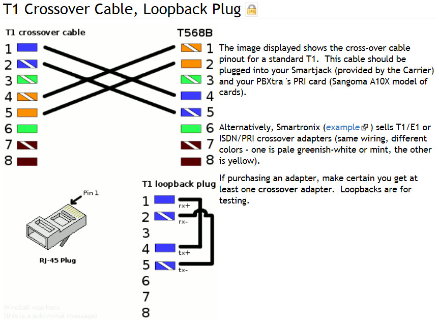 Isdn Wiring Diagram Wiring Schematic Diagram