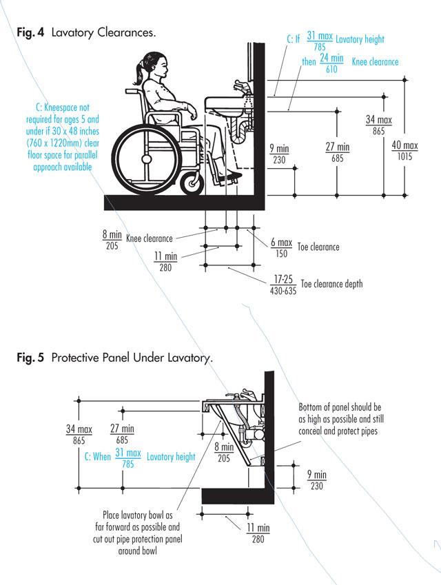 Ada Accessible Bathroom ada sink clearance accessible bath design accessible bathroom design