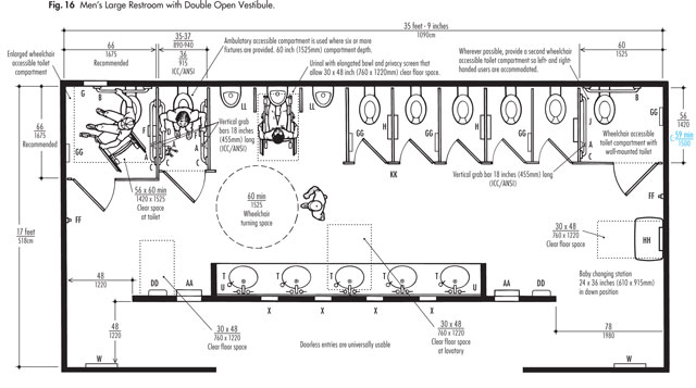 How To Design An Ada Restroom Arch Exam Academy