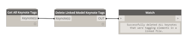 Keynote Tags Example