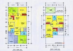 denah rumah minimalis 7 x 20