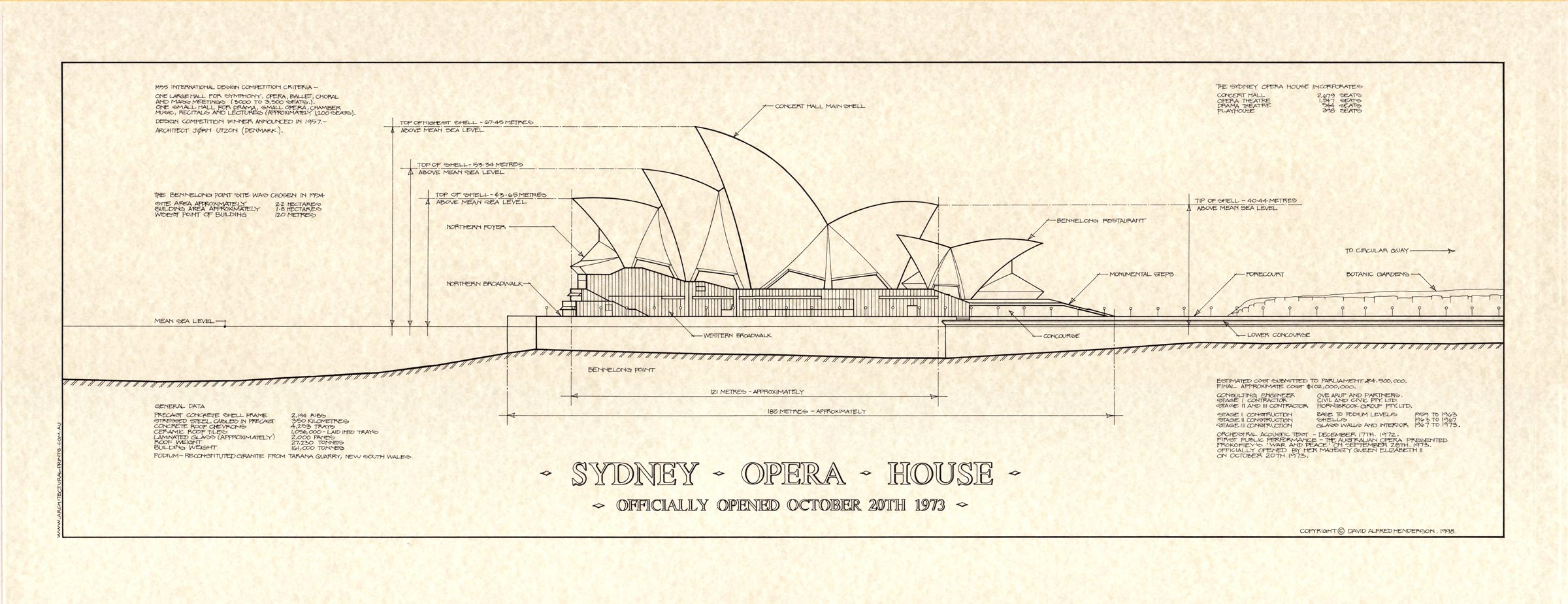 Sydney Opera House Perspective Drawing Famous Architecture