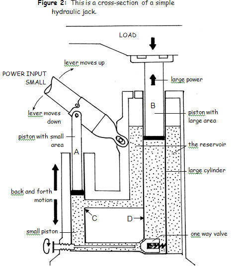 circuit diagram for hydraulic jack