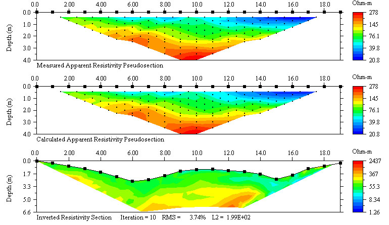 Resistivity Methods Environmental Geophysics US EPA