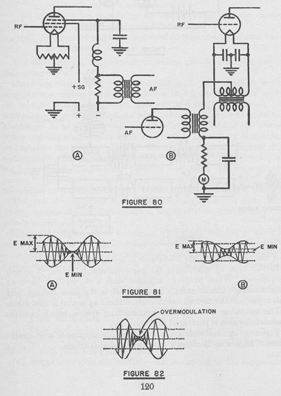 figure 1 shows the transmitter circuit the transmitter produces