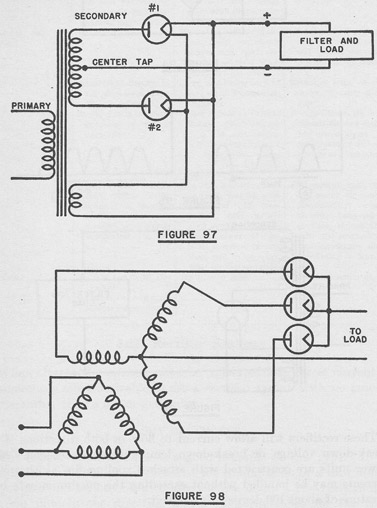 full wave rectifier circuits of rectifier type instruments