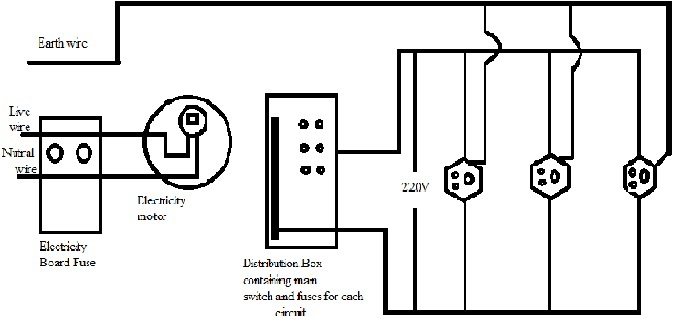 electric circuit grade 10