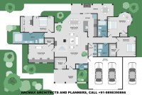 Home Plans and Residence Plans | Arcmax Architects