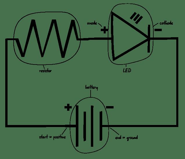worry diagram loop
