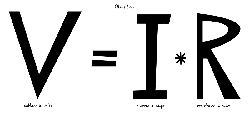 how voltage current and resistance relate ohm39s law electronics