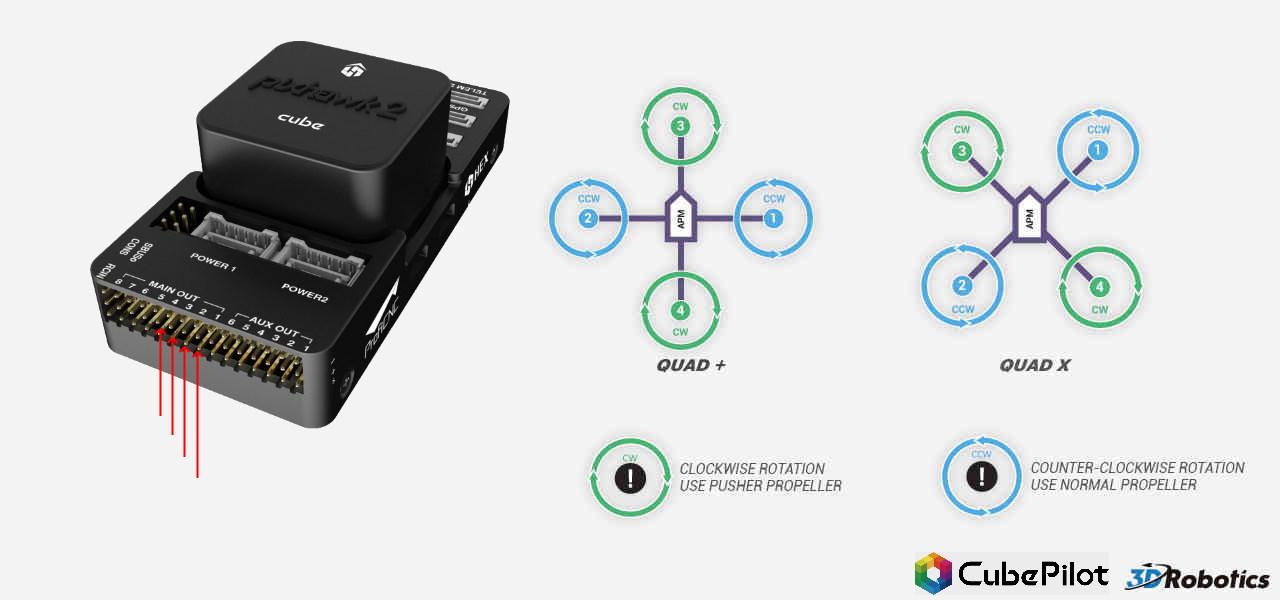 Advanced Pixhawk Quadcopter Wiring Chart \u2014 Copter documentation