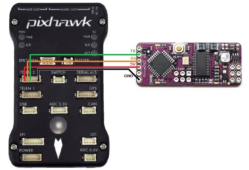 Minim OSD Quick Installation Guide \u2014 Copter documentation