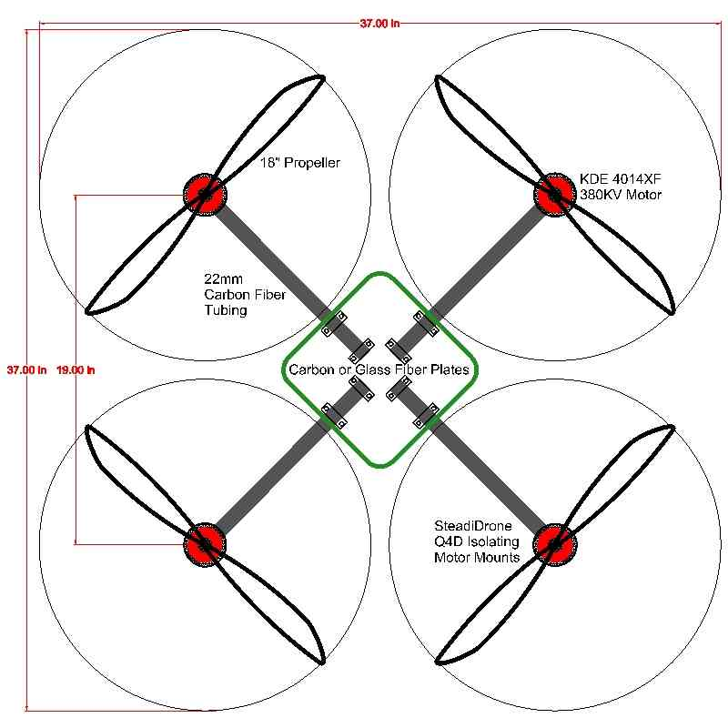Advanced MultiCopter Design \u2014 Copter documentation